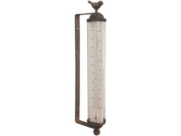 Thermometer Plainfield