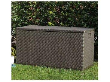 420 L Gartenbox aus Kunststoff