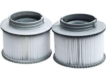 2x Wasserfilter für Whirlpool MSpa HWC-A62, Ersatzfilter Filterkartusche, Zubehör