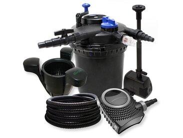 Druckfilter Set: 30000l Filter, 18W UVC Klärer, 70W Pumpe , Schlauch, Springbrunnenpumpe und Skimmer