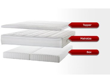 Boxspring-Einlege-System Kingston - 140x200 cm - H3 bis 100 kg - Do-it-yourself Boxspringset