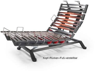 Swissflex® uni 20 Lattenrost verstellbar 160x190 cm / Kopf/Rücken/Fuß verstellbar / Design-Fuss-Set